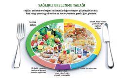 Varis ve Beslenme
